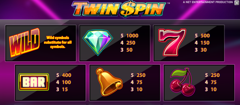 twin spin plt