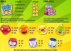fruitcase-pt