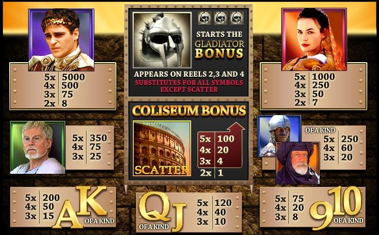 gladiatorspaytable