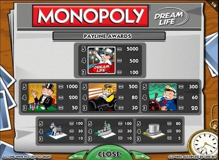 monopoly-dream-life-symboler