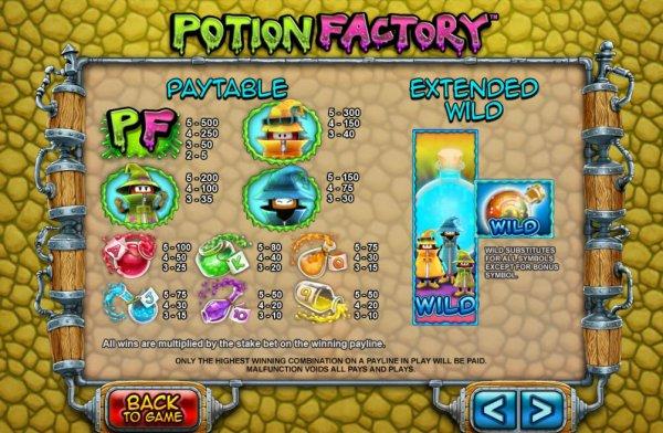 potion-factory-info