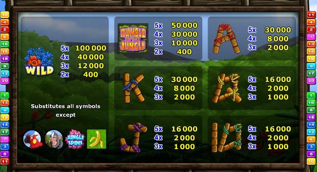 rumble-in-the-jungle-symboler