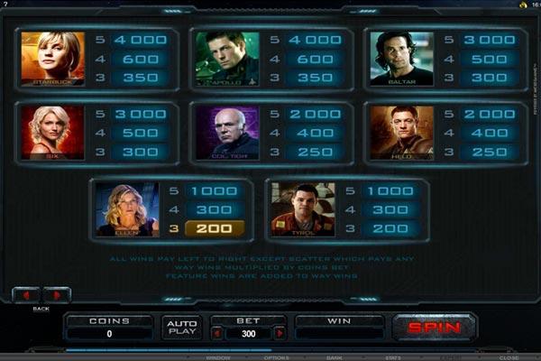 Battlestar-Galactica-Paytable
