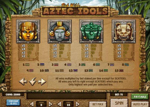 aztec-idols-symboler
