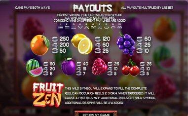 fruit-zen-info