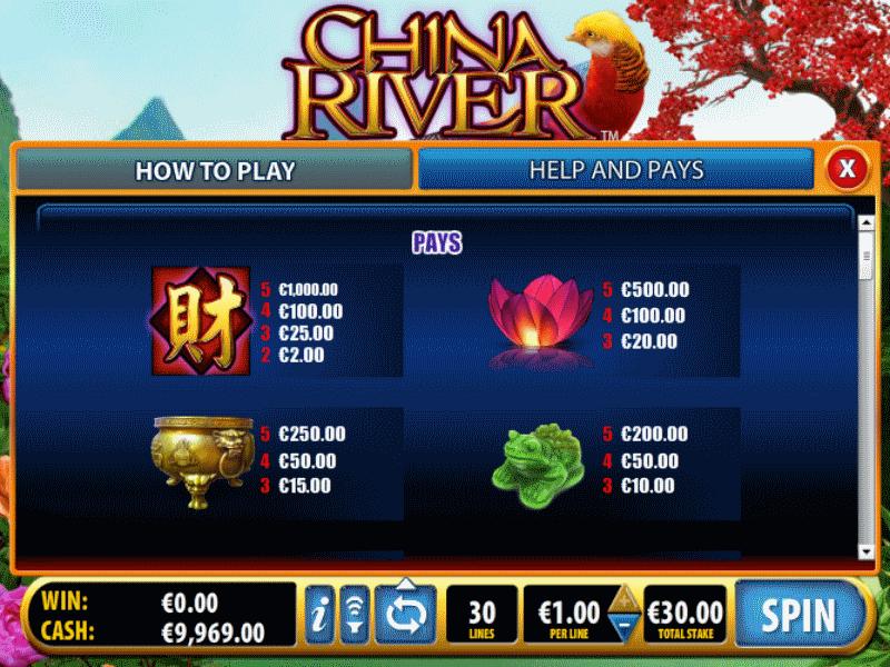 china-river-symboler