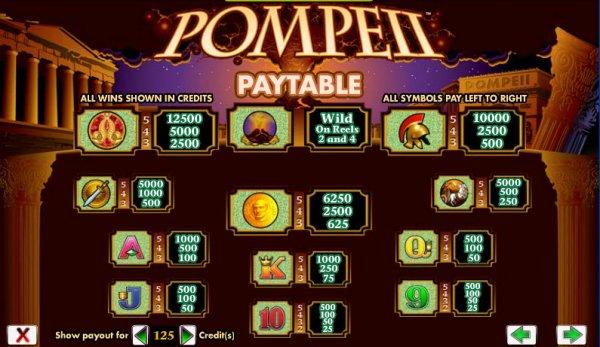 pompeii-info