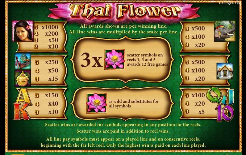 thai-flower-sy,boler