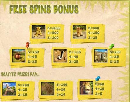 zoo-zillionaire-bonus