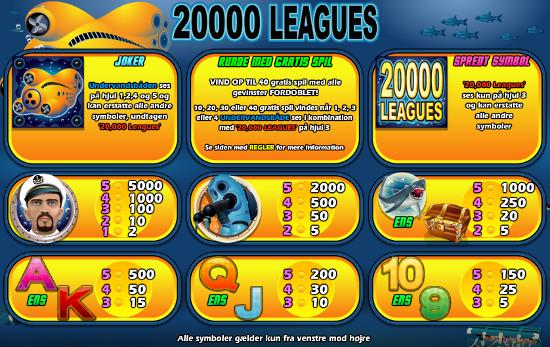 20000-leagues-symboler