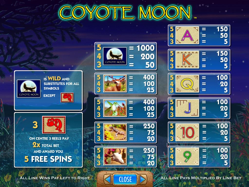 coyote-moon-symboler