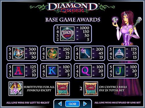 diamond-queen-symboler