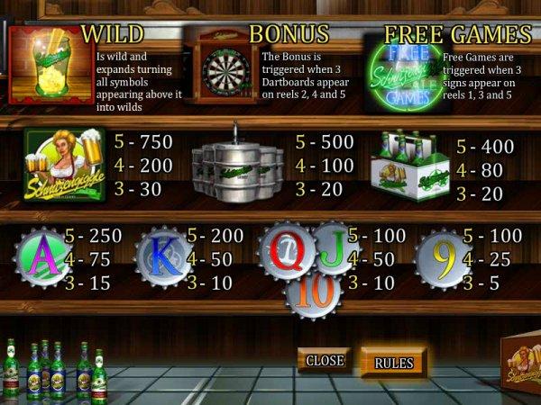 lucky-lager-symboler