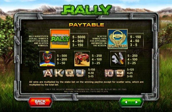 rally-paytable