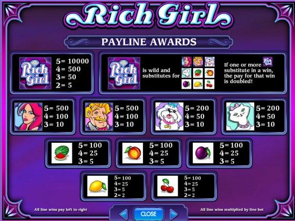 rich girl plt