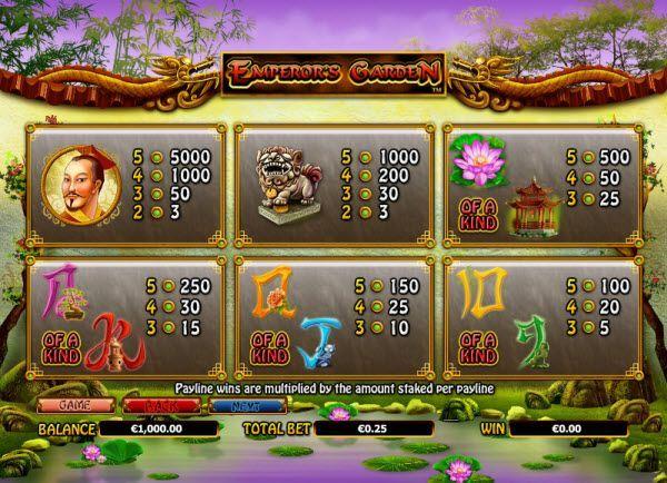 Emperors-Garden-symboler