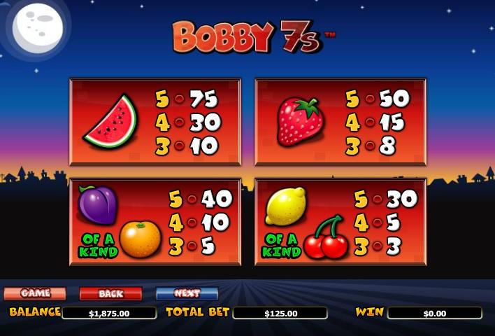 bobby-7s-symboler
