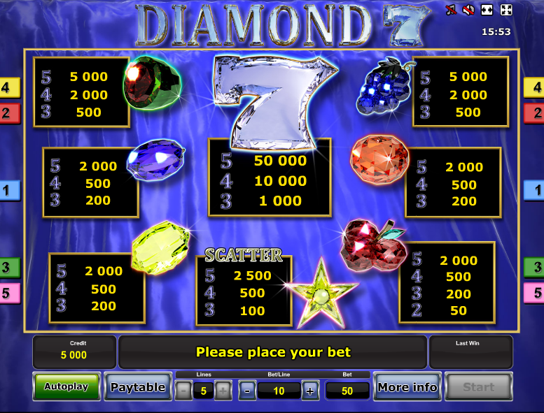 diamond-7-symboler