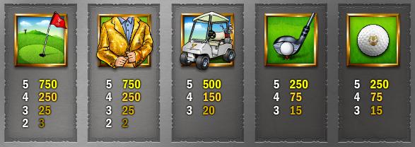 gold-trophy-2-symboler