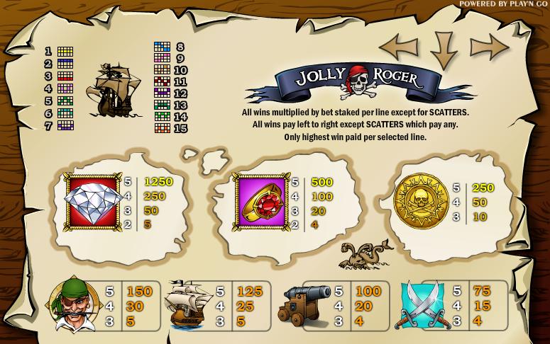 jolly-roger-symboler2
