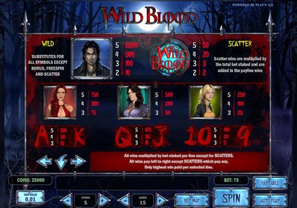 wild-blood-symboler