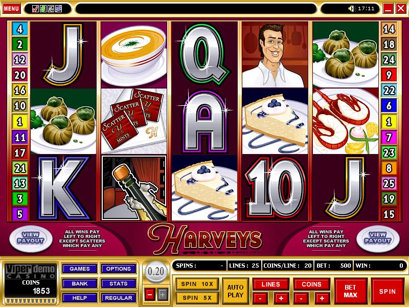 Harveys-slot1