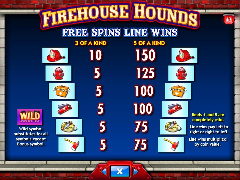 firehouse-hounds-symboler