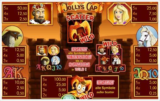 jollys-cap-symboler