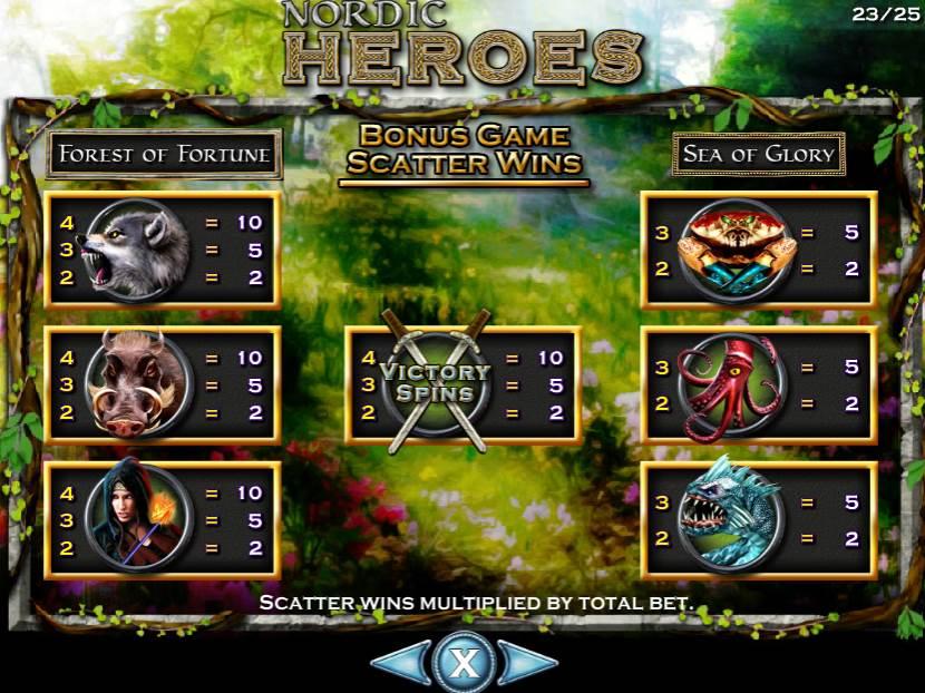 Nordic-Heroes-symboler